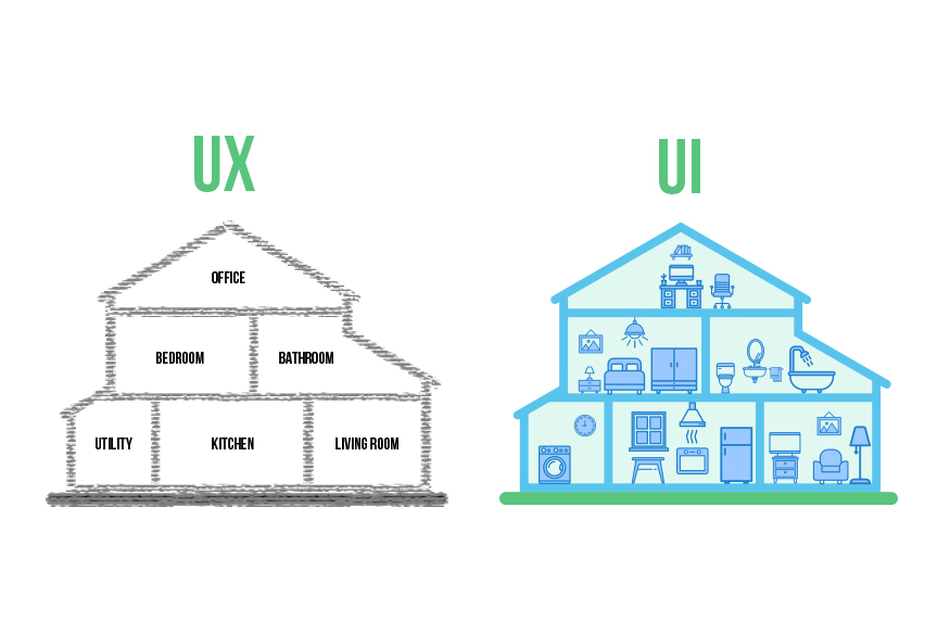Orfi-Media-blog-differences-UI-vs-UX-infographic